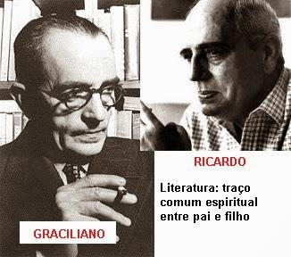 GRACILIANO E RICARDO