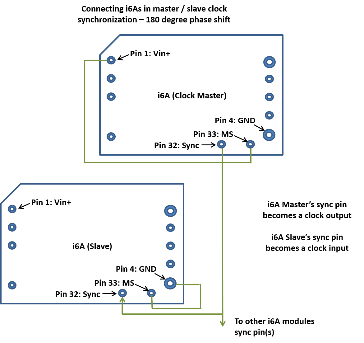 Power Topics For Supply Users Circuit Diagram Of Synchronized Mains Voltage Control An External Clock Is Used With No Phase Shift All The I6a Modules Operate At Same Frequency As Master Slave