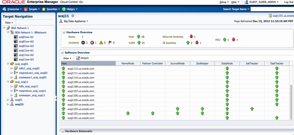 Oracle Enterprise Manager for Oracle Big Data Appliance