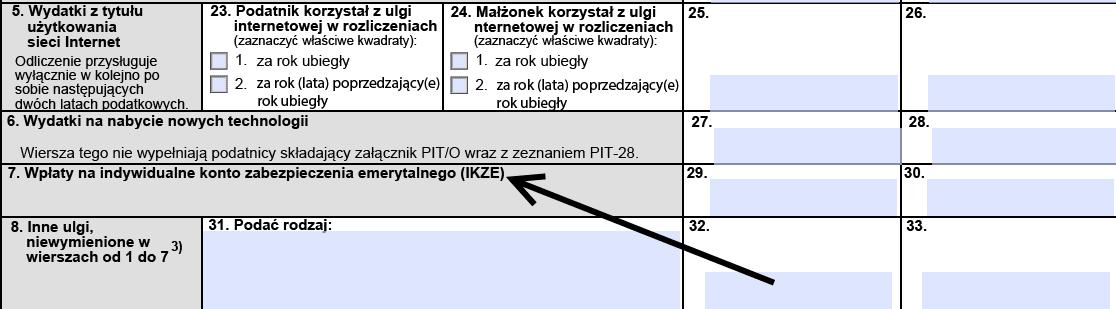 Ulga emerytalna IKZE - zeznanie podatkowe za 2014