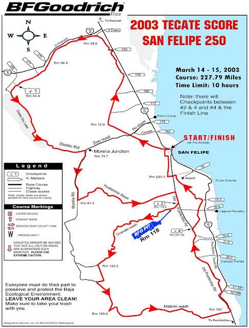 Mapa de San Felipe Político Región