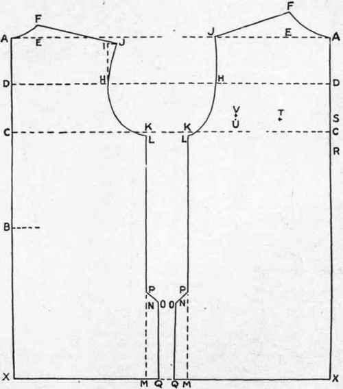 Построить выкройку блузки с баской своими руками 32