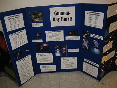 Gamma Ray Bursts Project