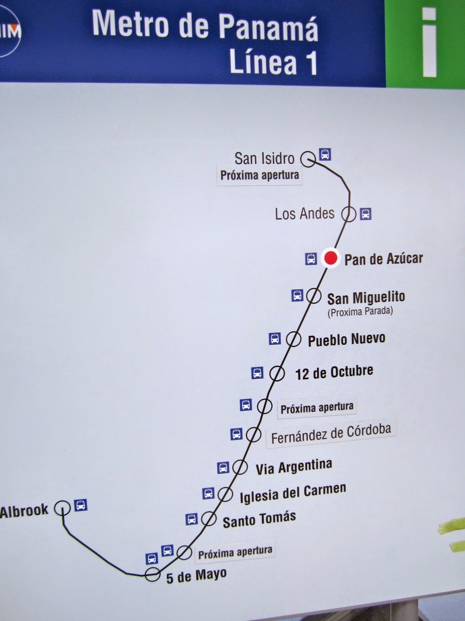 The Real Deal on Traveling on Panamas First Metro Train Panama – Panama City Tourist Attractions Map