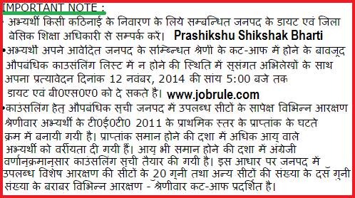 UPTET SCERT 72825 Prashikshu Shikshak (PRT) Bharti 3rd Counseling & District Wise 3rd Cut off Related latest News