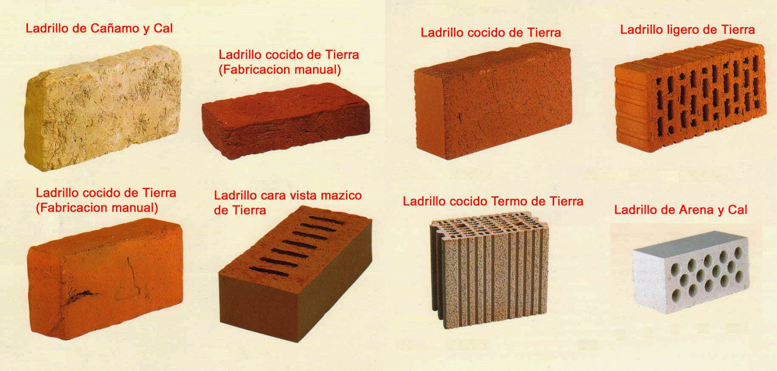 Precio Ladrillo Caravista. Cheap Plaqueta Medina Ladrillo Rojo With ...