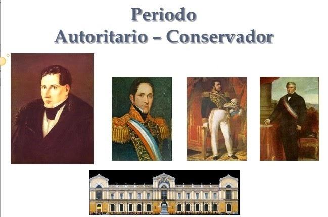 REPÚBLICA CONSERVADORA (1831 - 1861)