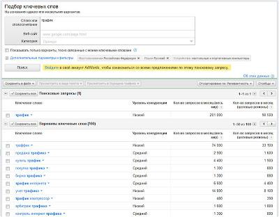 инструмент подсказки ключевых слов Google AdWords для подбора тем постов для трафика