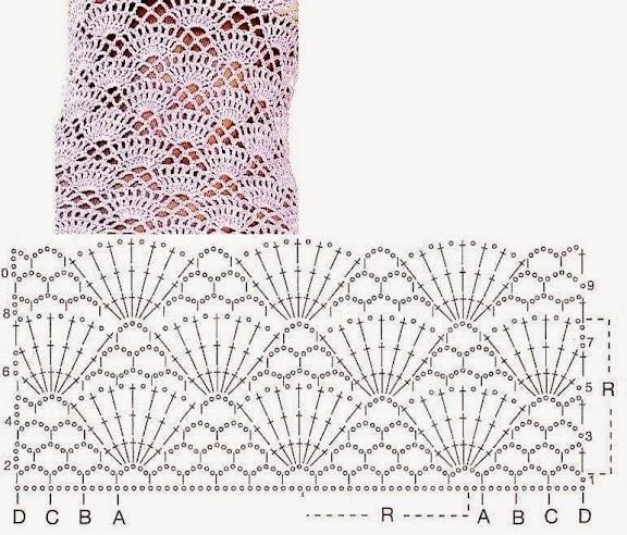 Abanicos crochet esquema