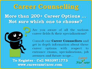 Career Guidance Center in Mumbai