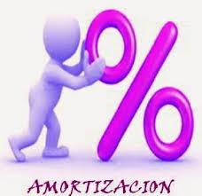 ejemplo-contabilizacion-amortizacion-contable