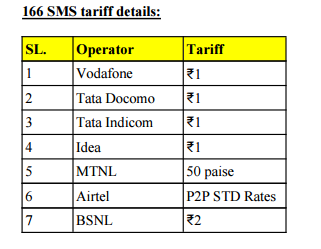 166 SMS Tariff Details:
