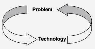 technology creates more problems than it