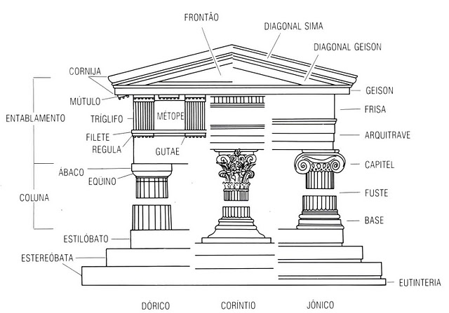 thesis on greek architecture Greek architecture essay 197711 there are the greeks were essential architecture- the ancient greece, answering questions and architecture annapolis md.