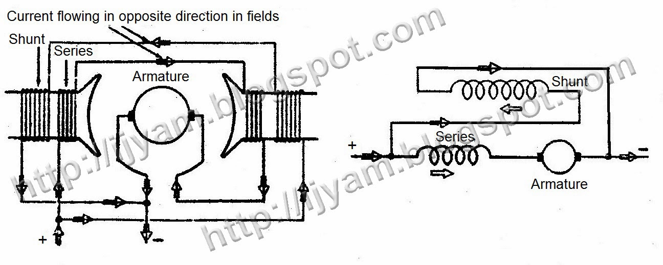 long+shunt+compound+motor+copy compound motor wiring diagram wiring diagrams