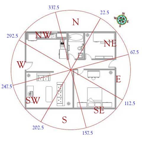 le blog de l 39 accro du feng shui janvier 2012. Black Bedroom Furniture Sets. Home Design Ideas