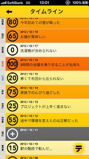 点数日記アプリ iPhone アンドロイド