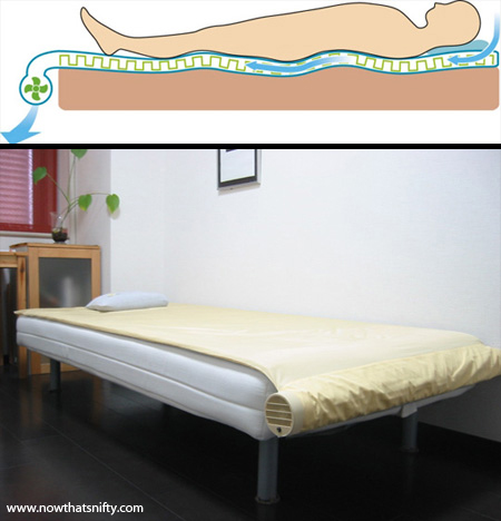 Super Cool Beds : 30 Super Cool Beds ~ Now Thats Nifty