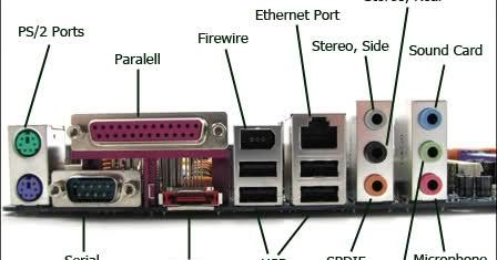 Ports and Connectors ~ Quick Computer Tips