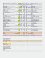 JPEG of spreadsheet. Link at bottom of article