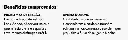 Quem faz dieta e exercício, tem menos disfunção erétil e sofre menos de apneia do sono...