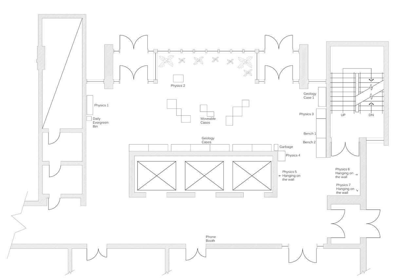 Cox design for Cox plans