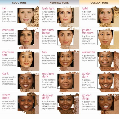 Makeup Tip: Choosing Foundation