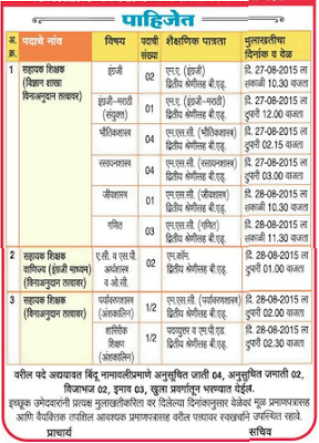 Kamla Nehru College Recruitment 2015
