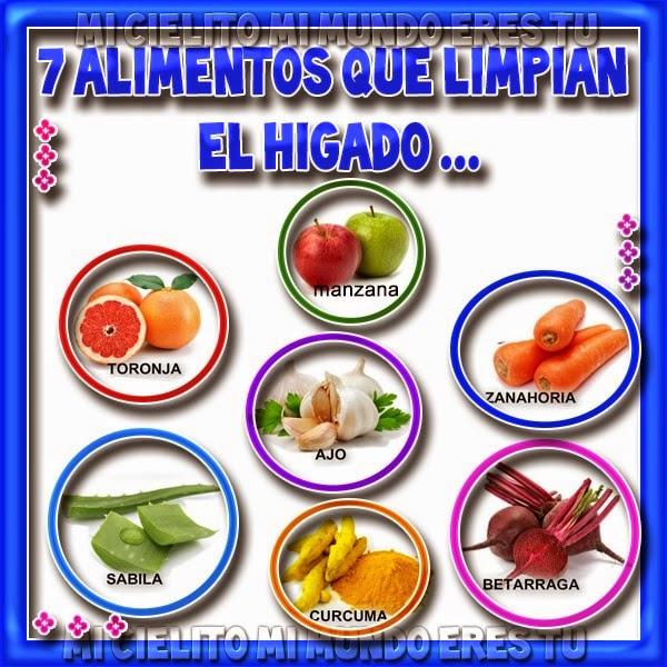 Mi cielito mi mundo eres tu encuentra los 7 alimentos que limpian el higado - Alimentos que curan el higado ...