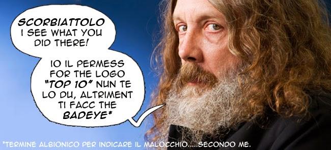 lo scorbiattolo alan moore gag meme comics fumetto