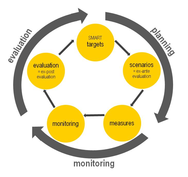 evaluation of h m's market success Explore best practices to manage business risk and ultimately create a sustainable market  ni accelerates engineering success by  about national instruments.