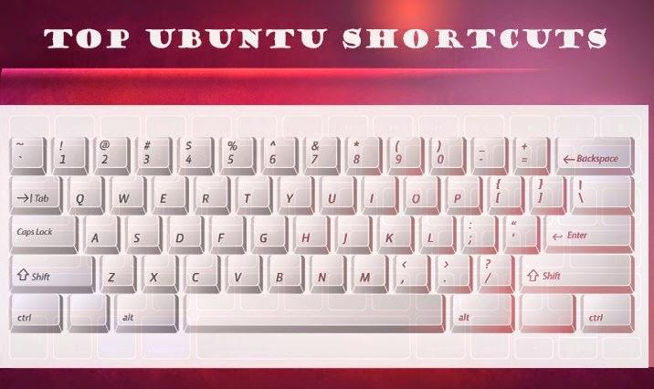 Keyboard Shortcuts for Ubuntu