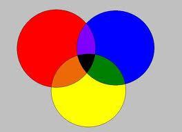 Aprendiendo a ense ar el mundo de los colores - Todos los colores calidos ...