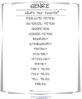genre, Ruth S, novel study, literature, what's your favorite, realistic fiction, nonfiction, biography, historical fiction, autobiography, science fiction, literature circles