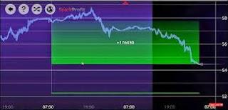 spark profit chart
