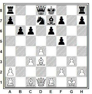 Problema ejercicio de ajedrez número 681: Jurkovich - Cherna (Volfsberg, 1986)