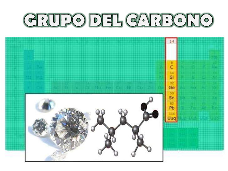 Tabla periodica grupo iva gallery periodic table and sample with tabla periodica grupo del hidrogeno image collections periodic los avengers taller 3 quimica el grupo 14 urtaz Choice Image