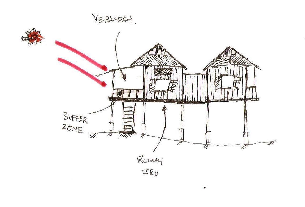TF101 DESIGNS Concept Idea Development Zone Zone House