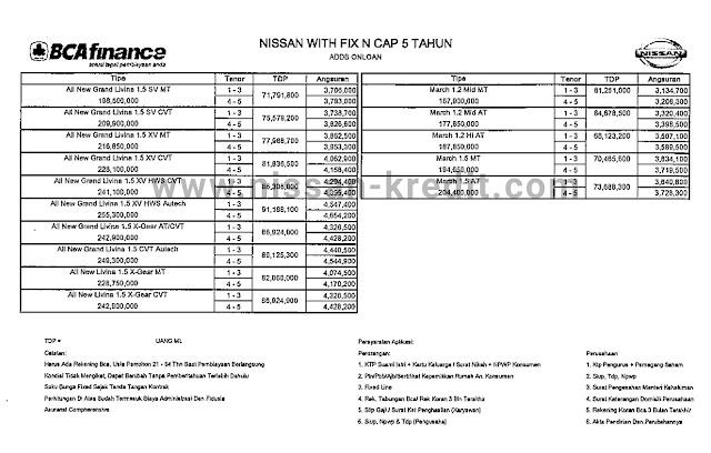 Paket Kredit Nissan Grand Livina dan March 2015 Bca Finance Cicilan 5 - 6 Tahun