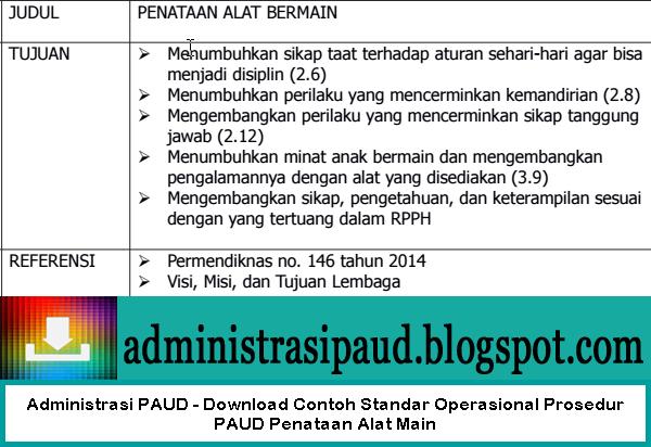 Administrasi PAUD - Download Contoh Standar Operasional Prosedur PAUD Penataan Alat Main