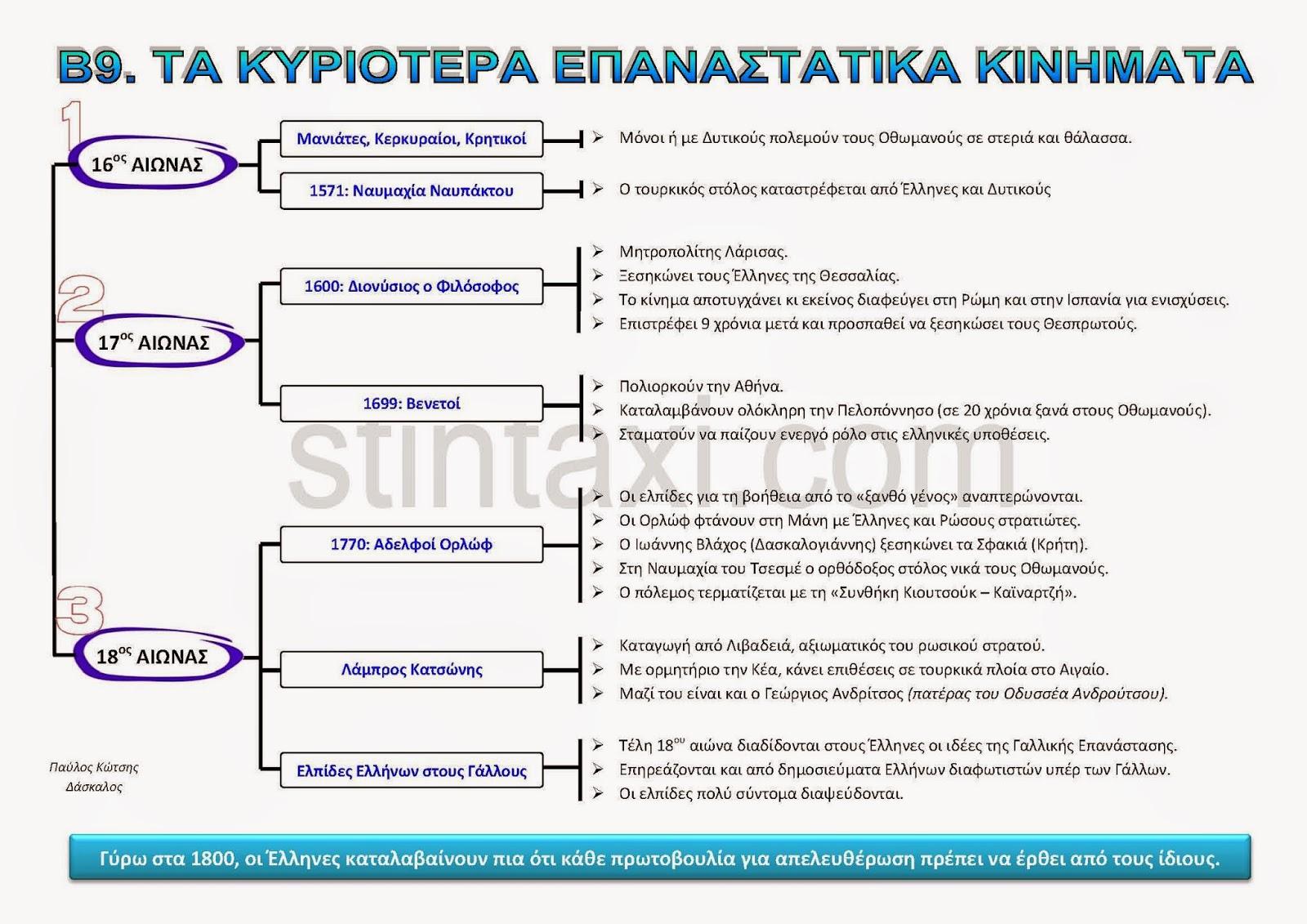 http://www.stintaxi.com/uploads/1/3/1/0/13100858/b9-epanast-kinimata-v2.1.pdf