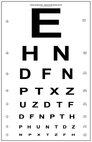 First things first I checked the internet for examples of eye charts: : eye chart template : Sample Chart Templates