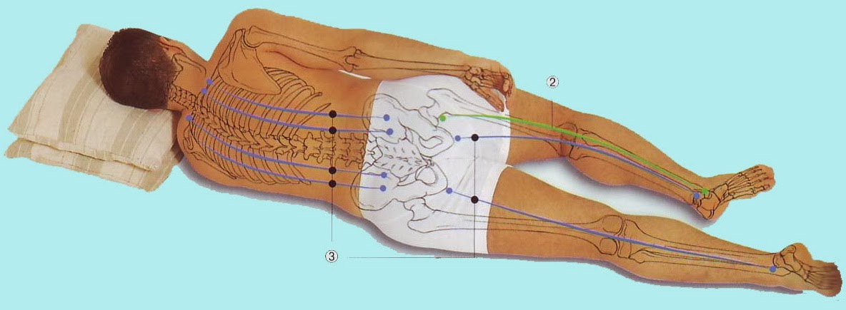 massageguide thai body massage aalborg
