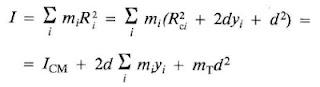 momento de inercia con respecto al eje Y
