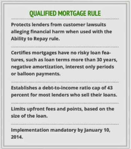 Southeast Mortgage Of Georgia Inc Qualified Mortgage Qm