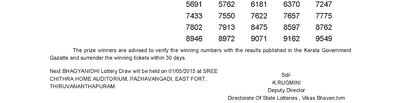 BHAGYANIDHI Lottery BN 185 Result 24-4-2015
