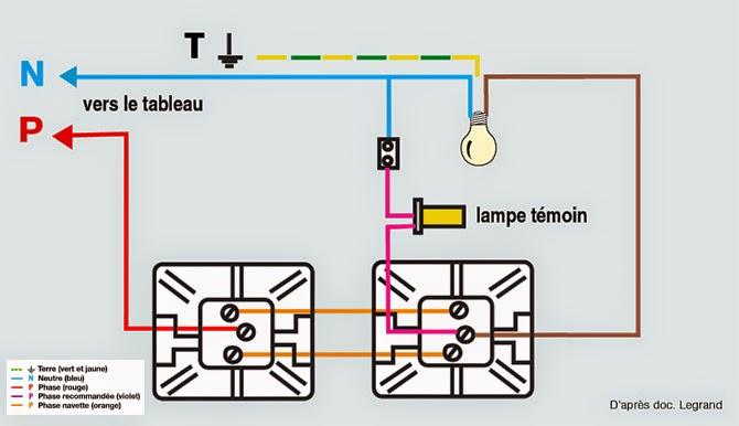 Sch ma lectrique va et vient avec voyant lumineux schema electrique - Schema va et vient electrique ...