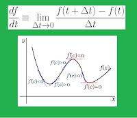 Ejemplo de una aplicación de la derivada para trazar  la gráfica de una función (Video)