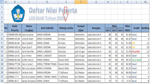 Disoal aturla data berdasarkan bidang lomba dan asal sekolah sehingga menampilkan data dibawah ini
