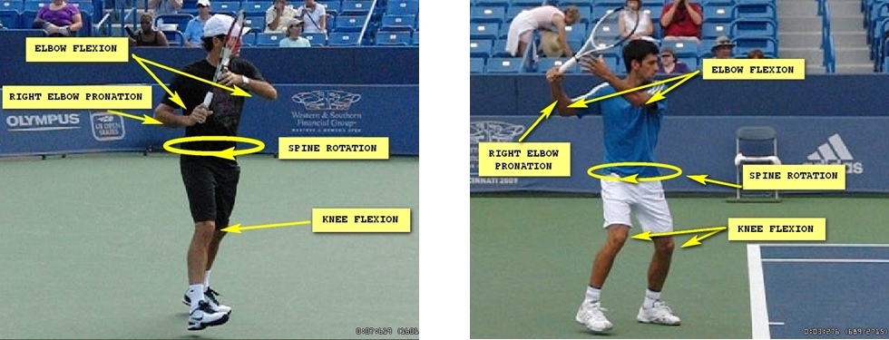 how to play forehand shot in tennis